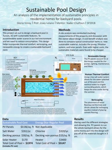 Sustainable Pool